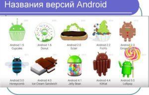 Установка приложения Вайбер на Андроид